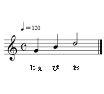 gakufu